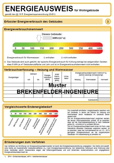 Energieausweis rostock